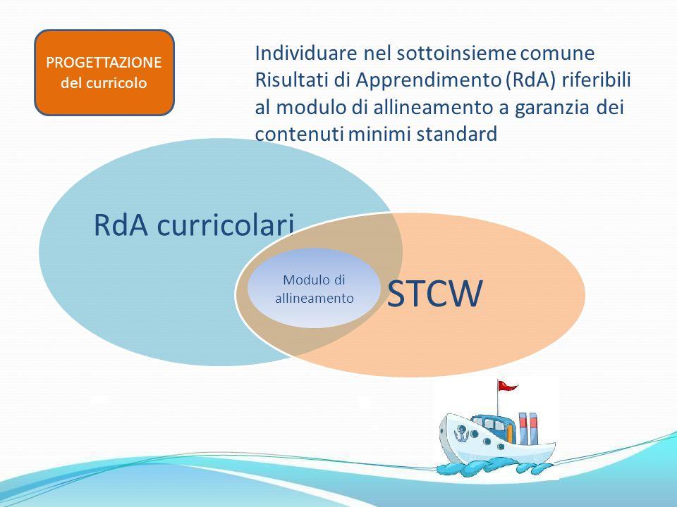 RdA curricolari STCW Individuare nel sottoinsieme comune Risultati di Apprendimento (RdA) riferibili al modulo di allineamento a garanzia dei contenut