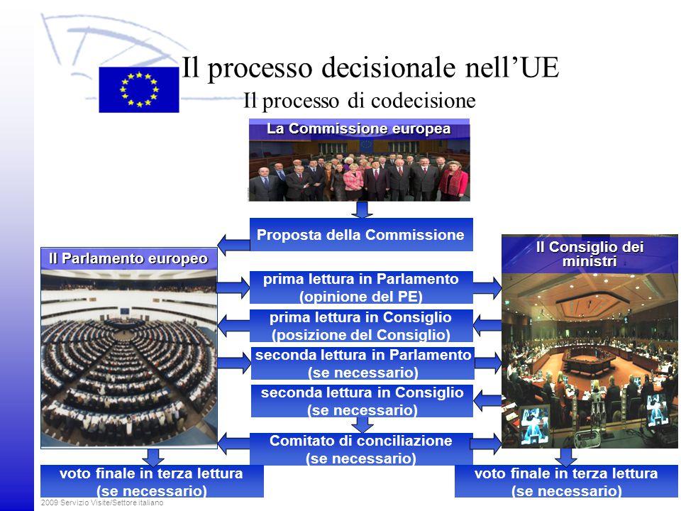 2009 Servizio Visite/Settore italiano L'UNIONE COME ATTORE GLOBALE SPESE AGRICOLE AMMINISTRAZIONE CRESCITA SOSTENIBILE Coesione Competitività CITTADINANZA, LIBERTÀ, SICUREZZA E GIUSTIZIA 45% 6% EUR 133,8 Mld.