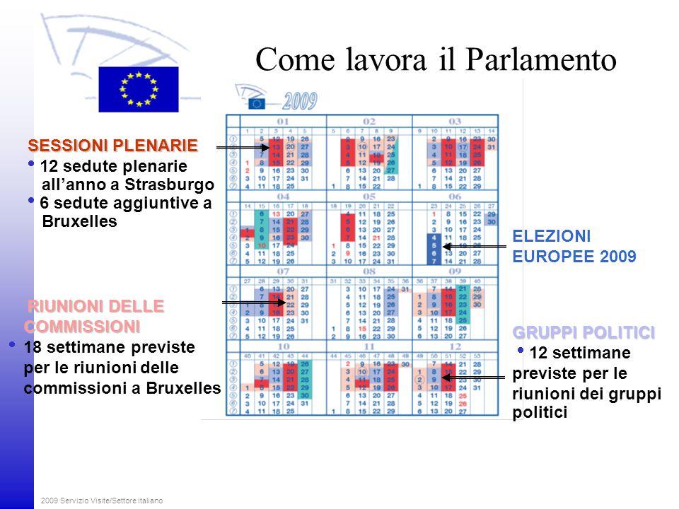 2009 Servizio Visite/Settore italiano Le Commissioni parlamentari Commissione per gli affari esteri (76 membri) Commissione per lo sviluppo (30) Commissione per il commercio internazionale (29) Commissione per i bilanci (44) Commissione per il controllo dei bilanci (29) Commissione per i problemi economici e monetari (48) Commissione per l'occupazione e gli affari sociali (50) Commissione per l'ambiente, la sanità pubblica e la sicurezza alimentare (64) Commissione per l'industria, la ricerca e l'energia (55) Commissione per il mercato interno e la protezione dei consumatori (39) Commissione per i trasporti e il turismo (45) Commissione per lo sviluppo regionale (49) Commissione per l'agricoltura e lo sviluppo rurale (45) Commissione per la pesca (24) Commissione per la cultura e l'istruzione (32) Commissione giuridica (25) Commissione per le libertà civili, la giustizia e gli affari interni (55) Commissione per gli affari costituzionali (25) Commissione per i diritti della donna e l'uguaglianza di genere (35) Commissione per le petizioni (35) 20