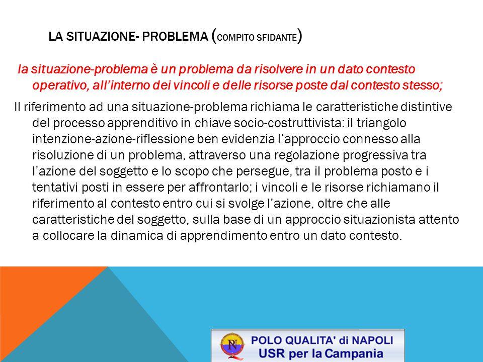 LA SITUAZIONE- PROBLEMA ( COMPITO SFIDANTE ) la situazione-problema è un problema da risolvere in un dato contesto operativo, all'interno dei vincoli e delle risorse poste dal contesto stesso; Il riferimento ad una situazione-problema richiama le caratteristiche distintive del processo apprenditivo in chiave socio-costruttivista: il triangolo intenzione-azione-riflessione ben evidenzia l'approccio connesso alla risoluzione di un problema, attraverso una regolazione progressiva tra l'azione del soggetto e lo scopo che persegue, tra il problema posto e i tentativi posti in essere per affrontarlo; i vincoli e le risorse richiamano il riferimento al contesto entro cui si svolge l'azione, oltre che alle caratteristiche del soggetto, sulla base di un approccio situazionista attento a collocare la dinamica di apprendimento entro un dato contesto.