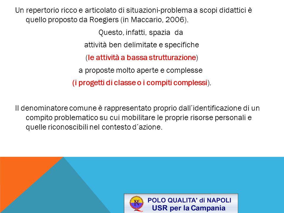 Un repertorio ricco e articolato di situazioni-problema a scopi didattici è quello proposto da Roegiers (in Maccario, 2006).