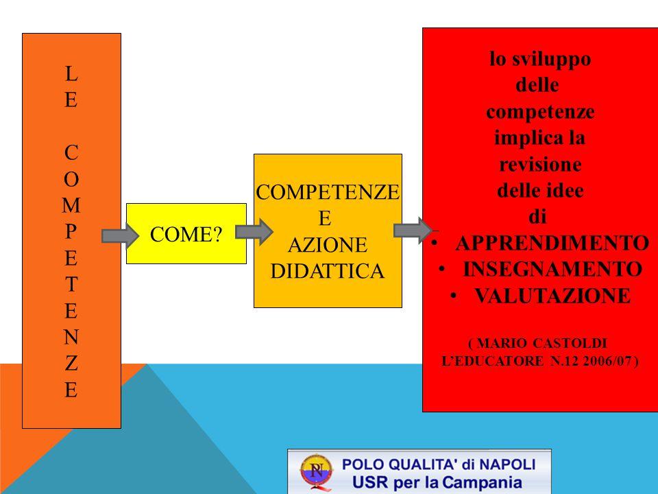 Quali sviluppi un approccio per competenze comporta in rapporto alle modalità della progettazione formativa?