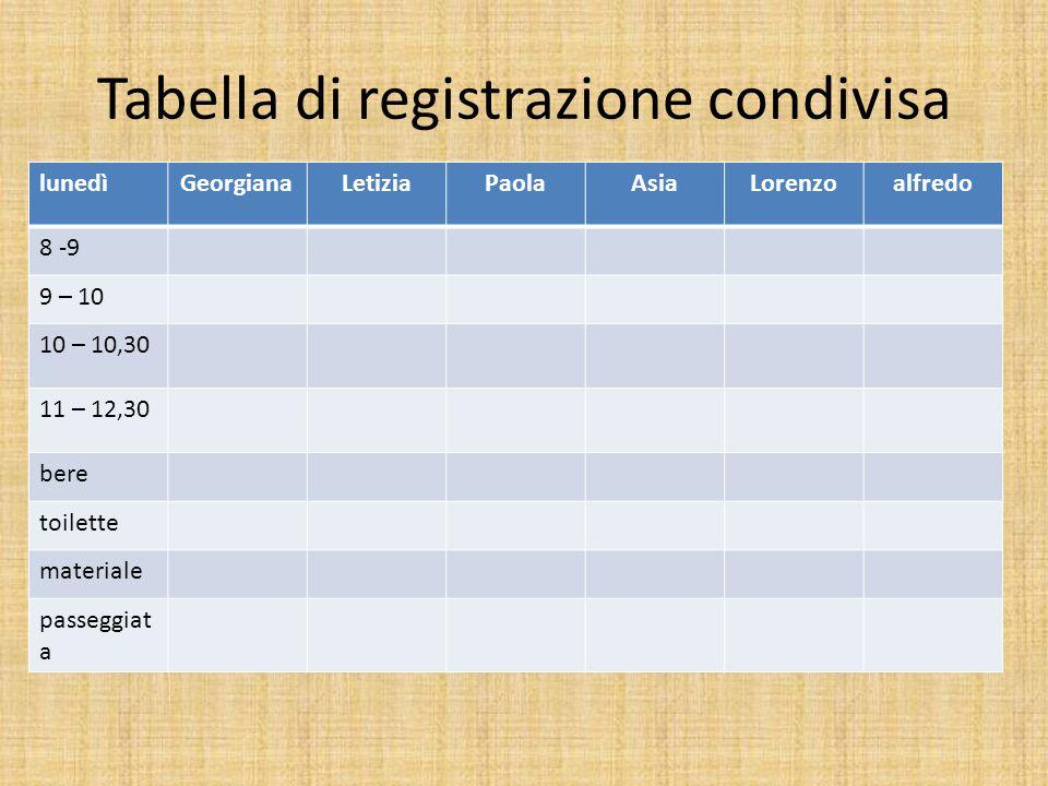 Tabella di registrazione condivisa lunedìGeorgianaLetiziaPaolaAsiaLorenzoalfredo 8 -9 9 – 10 10 – 10,30 11 – 12,30 bere toilette materiale passeggiat