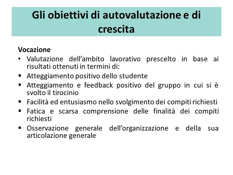 Gli obiettivi di autovalutazione e di crescita Vocazione Valutazione dell'ambito lavorativo prescelto in base ai risultati ottenuti in termini di:  A