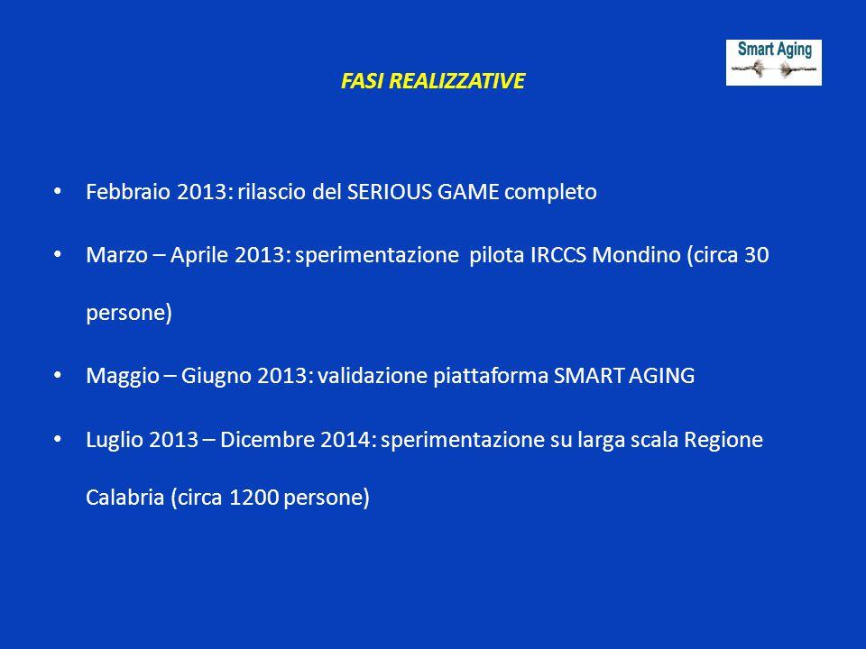 FASI REALIZZATIVE Febbraio 2013: rilascio del SERIOUS GAME completo Marzo – Aprile 2013: sperimentazione pilota IRCCS Mondino (circa 30 persone) Maggi