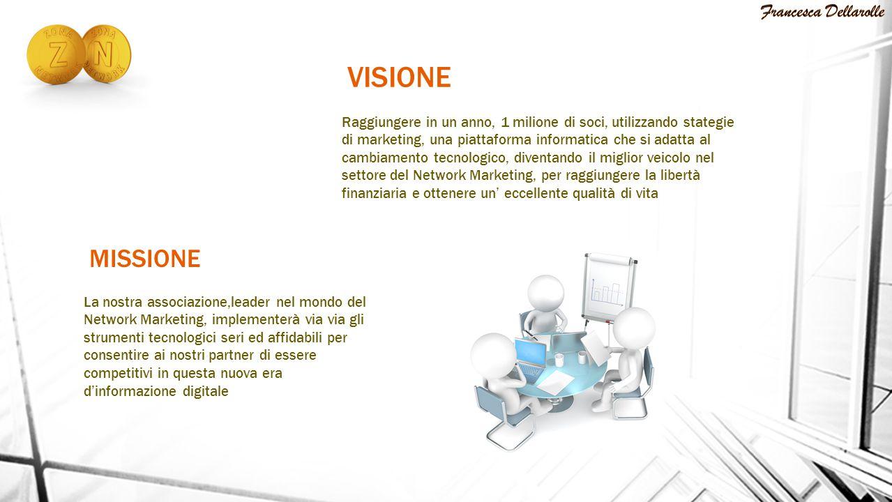 MISSIONE VISIONE Raggiungere in un anno, 1 milione di soci, utilizzando stategie di marketing, una piattaforma informatica che si adatta al cambiament
