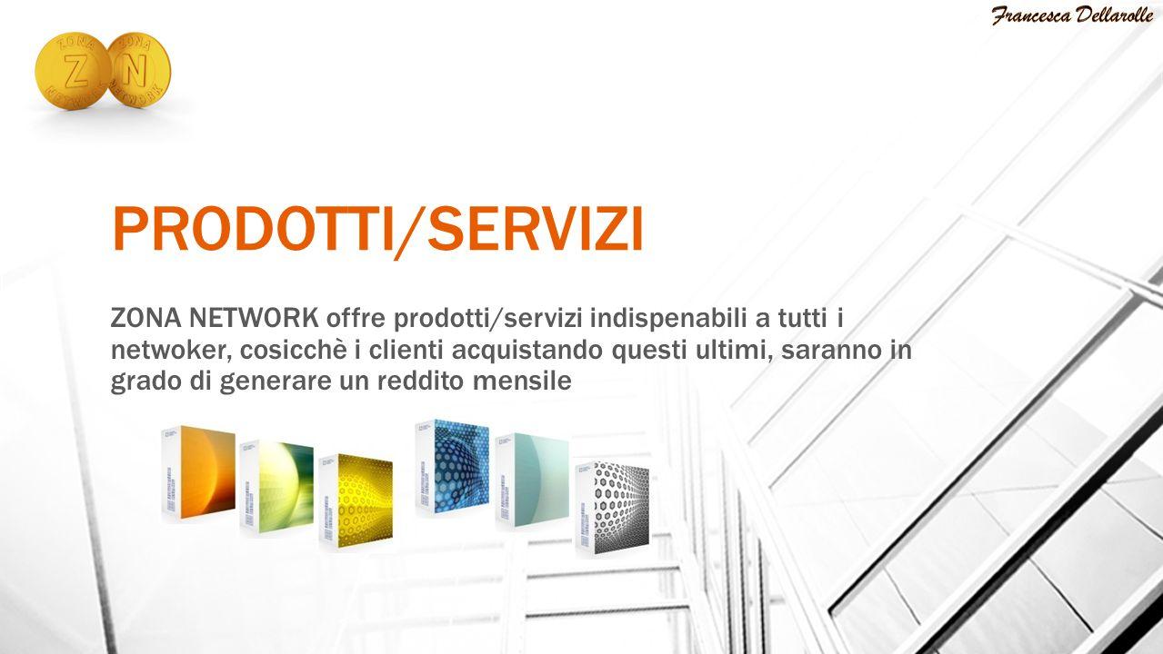 PRODOTTI/SERVIZI ZONA NETWORK offre prodotti/servizi indispenabili a tutti i netwoker, cosicchè i clienti acquistando questi ultimi, saranno in grado