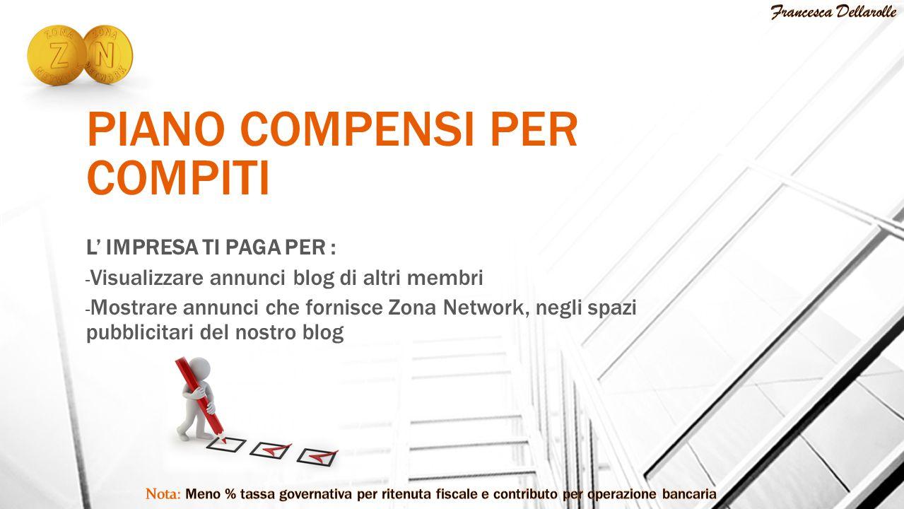 PIANO COMPENSI PER COMPITI L' IMPRESA TI PAGA PER : - Visualizzare annunci blog di altri membri - Mostrare annunci che fornisce Zona Network, negli sp