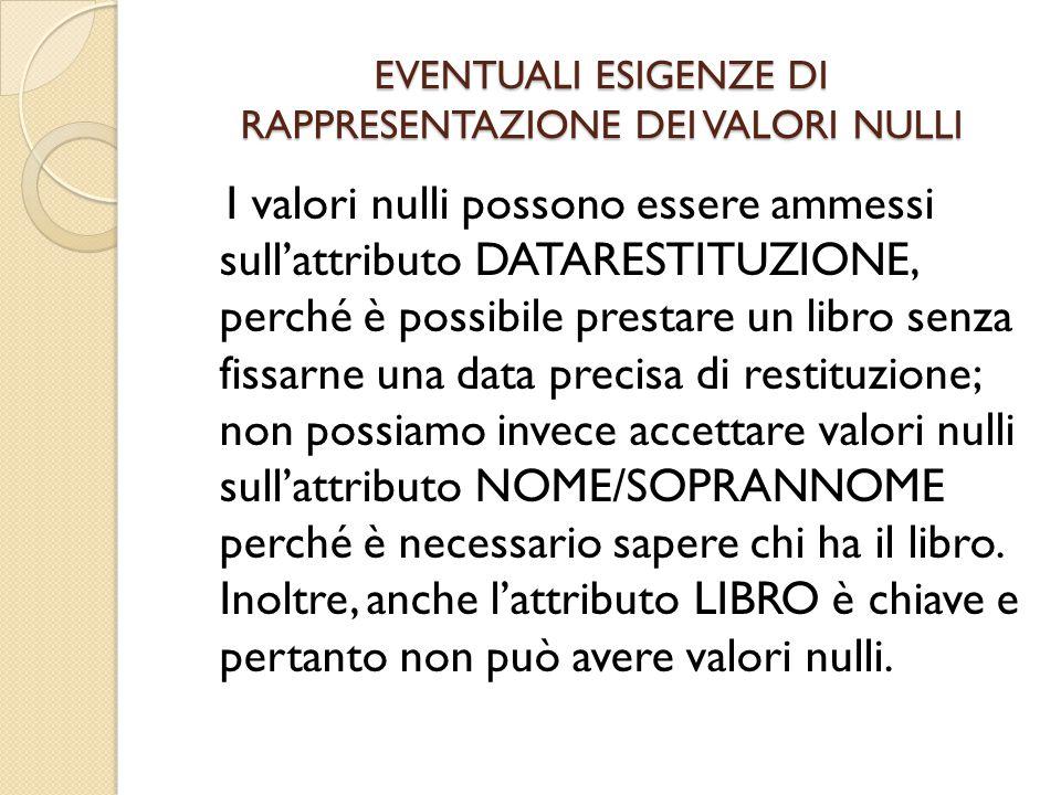 EVENTUALI ESIGENZE DI RAPPRESENTAZIONE DEI VALORI NULLI I valori nulli possono essere ammessi sull'attributo DATARESTITUZIONE, perché è possibile pres
