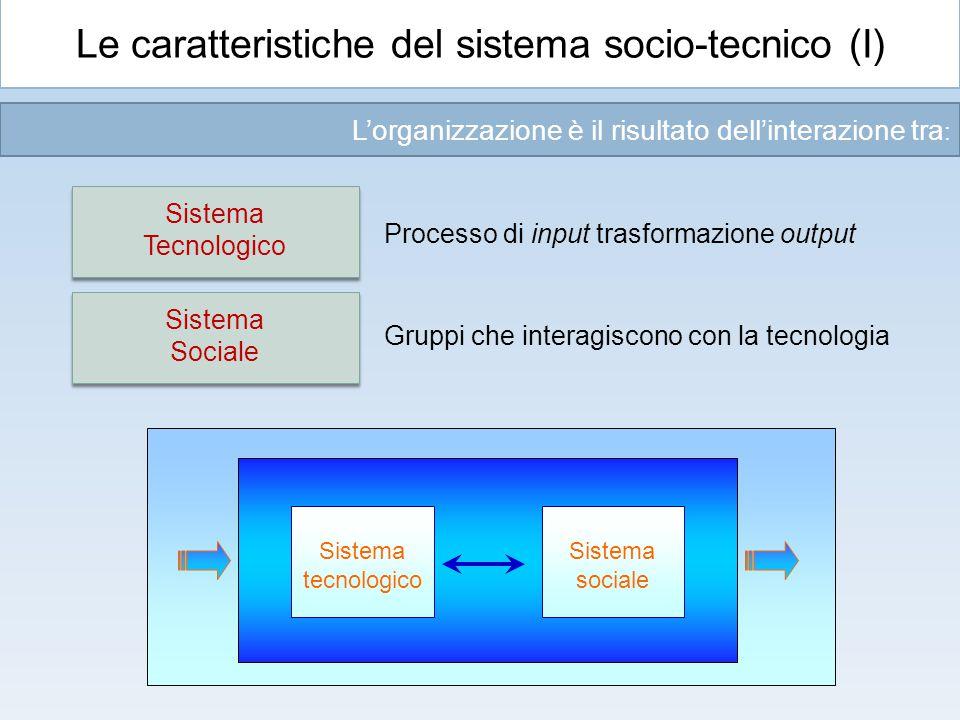 Le caratteristiche del sistema socio-tecnico (I) Sistema Tecnologico Sistema Tecnologico Processo di input trasformazione output L'organizzazione è il