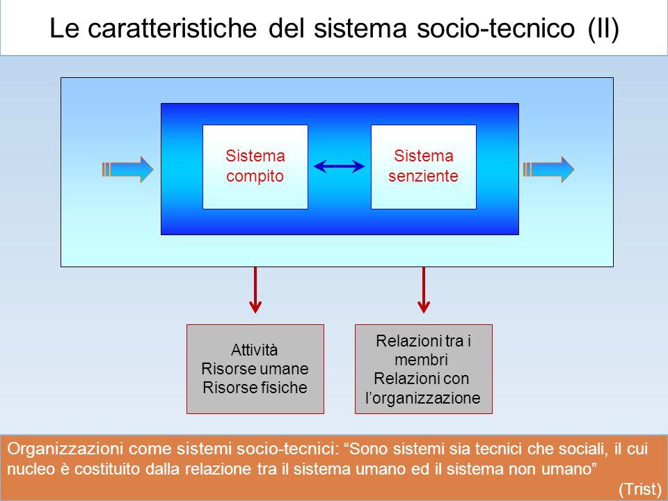 Le caratteristiche del sistema socio-tecnico (II) Sistema compito Sistema senziente Attività Risorse umane Risorse fisiche Relazioni tra i membri Rela