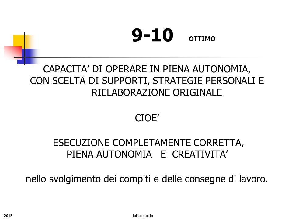 9-10 OTTIMO CAPACITA' DI OPERARE IN PIENA AUTONOMIA, CON SCELTA DI SUPPORTI, STRATEGIE PERSONALI E RIELABORAZIONE ORIGINALE CIOE' ESECUZIONE COMPLETAM
