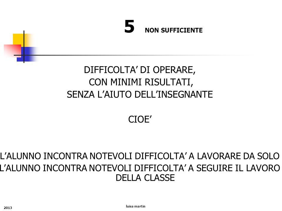 5 NON SUFFICIENTE DIFFICOLTA' DI OPERARE, CON MINIMI RISULTATI, SENZA L'AIUTO DELL'INSEGNANTE CIOE' L'ALUNNO INCONTRA NOTEVOLI DIFFICOLTA' A LAVORARE