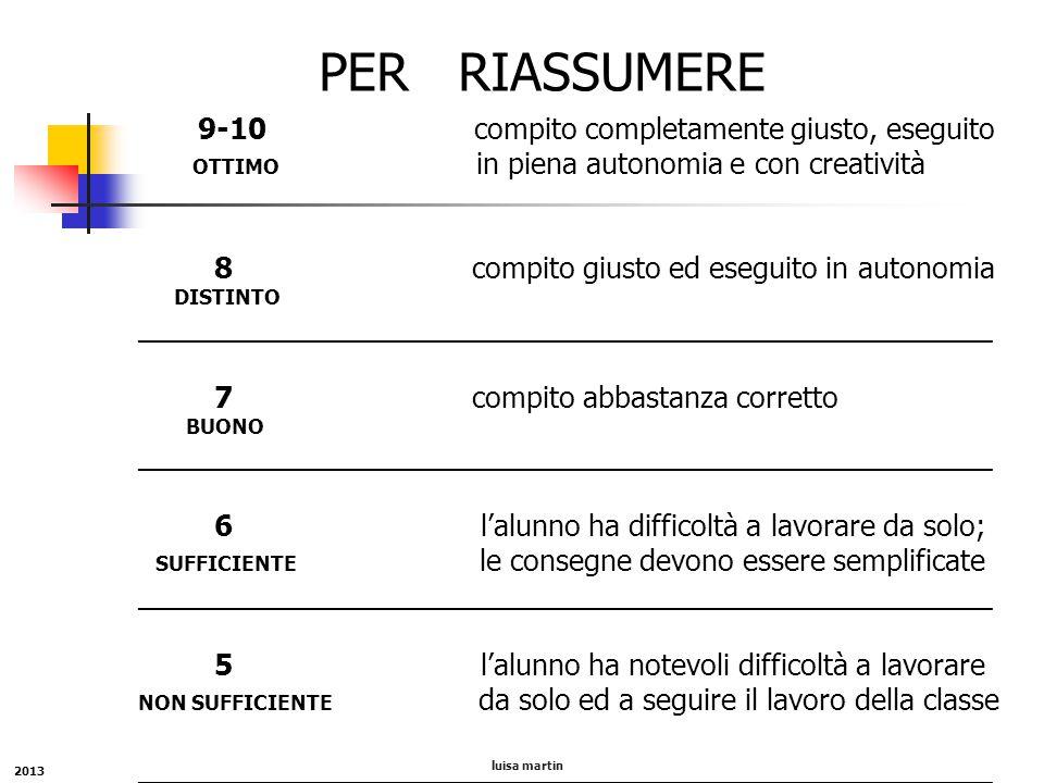PER RIASSUMERE 9-10 compito completamente giusto, eseguito OTTIMO in piena autonomia e con creatività 8 compito giusto ed eseguito in autonomia DISTIN
