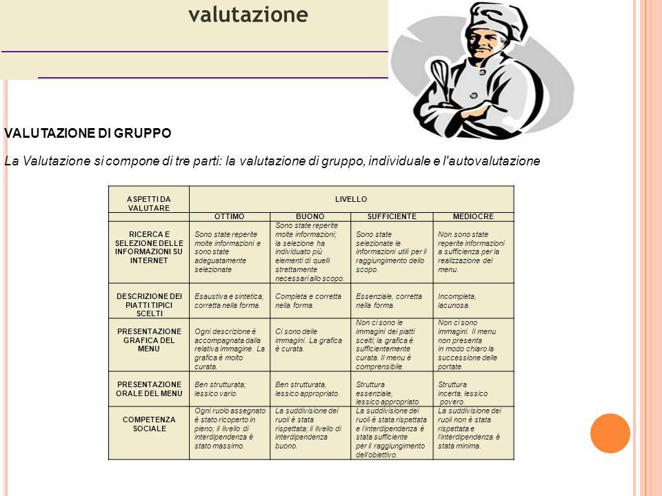 VALUTAZIONE DI GRUPPO La Valutazione si compone di tre parti: la valutazione di gruppo, individuale e l'autovalutazione valutazione ASPETTI DA VALUTAR