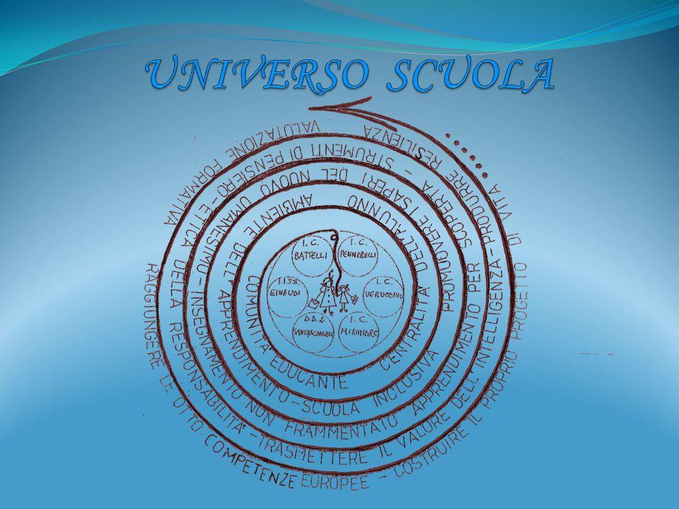 Come illustrato dall'immagine della copertina, dal sapore dantesco, lo studente è posto al centro dell'Universo Scuola, ma non è da solo, è guidato e accompagnato dal docente.
