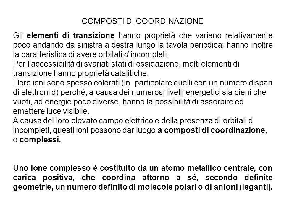 COMPOSTI DI COORDINAZIONE Gli elementi di transizione hanno proprietà che variano relativamente poco andando da sinistra a destra lungo la tavola peri