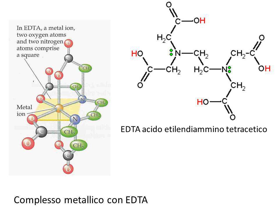 EDTA acido etilendiammino tetracetico Complesso metallico con EDTA