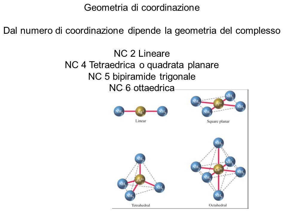 Geometria di coordinazione Dal numero di coordinazione dipende la geometria del complesso NC 2 Lineare NC 4 Tetraedrica o quadrata planare NC 5 bipiramide trigonale NC 6 ottaedrica