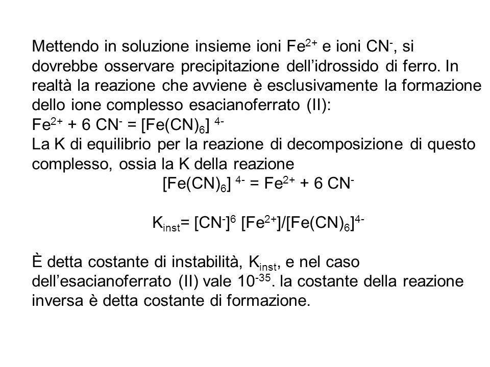 Mettendo in soluzione insieme ioni Fe 2+ e ioni CN -, si dovrebbe osservare precipitazione dell'idrossido di ferro. In realtà la reazione che avviene