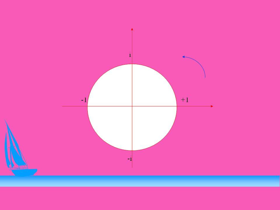 in un riferimento cartesiano ortogonale in un riferimento cartesiano ortogonale poniamo u sull'asse delle ascisse i numeri reali i numeri reali u sull'asse delle ascisse i numeri reali i numeri reali u sull'asse delle ordinate i numeri immaginari ottenuti moltiplicando un numero reale per l'unità immaginaria i u sull'asse delle ordinate i numeri immaginari ottenuti moltiplicando un numero reale per l'unità immaginaria i