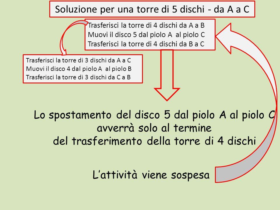 Soluzione per una torre di 5 dischi - da A a C Trasferisci la torre di 4 dischi da A a B Muovi il disco 5 dal piolo A al piolo C Trasferisci la torre