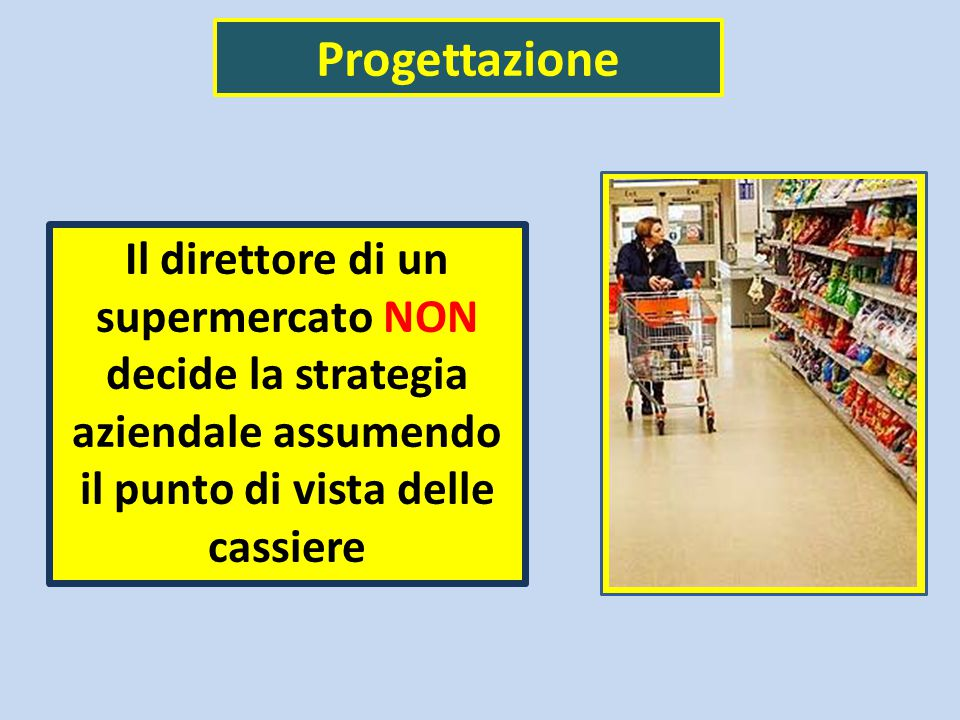 Progettazione Il direttore di un supermercato NON decide la strategia aziendale assumendo il punto di vista delle cassiere