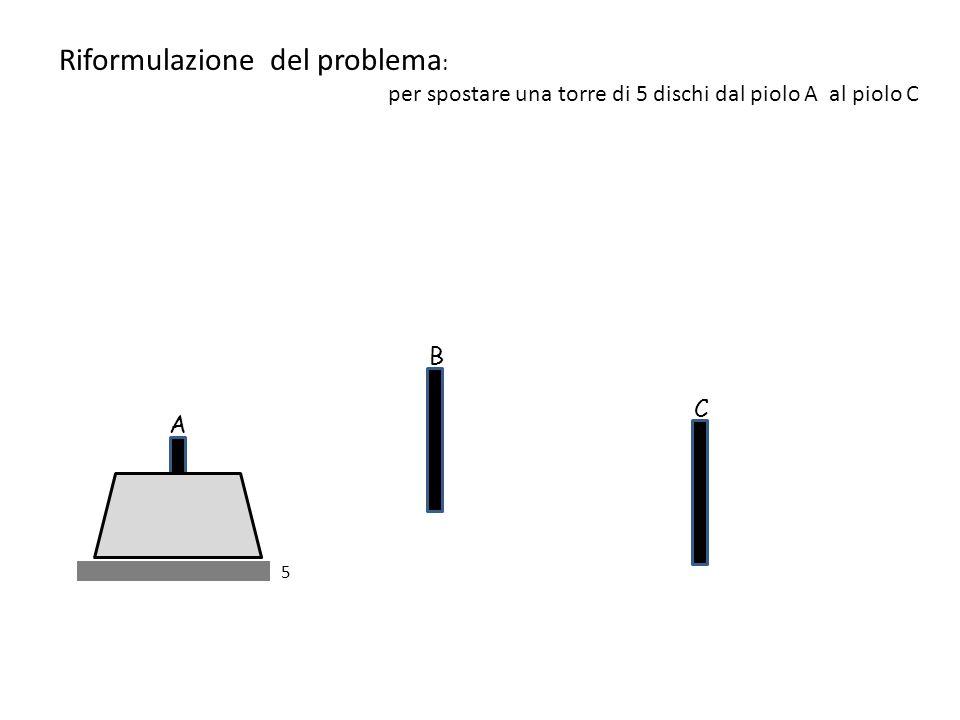 Riformulazione del problema : per spostare una torre di 5 dischi dal piolo A al piolo C 5 A B C