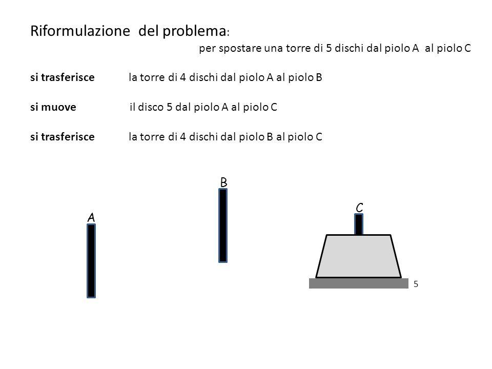 5 A B C Riformulazione del problema : per spostare una torre di 5 dischi dal piolo A al piolo C si trasferisce la torre di 4 dischi dal piolo A al piolo B si muove il disco 5 dal piolo A al piolo C si trasferiscela torre di 4 dischi dal piolo B al piolo C