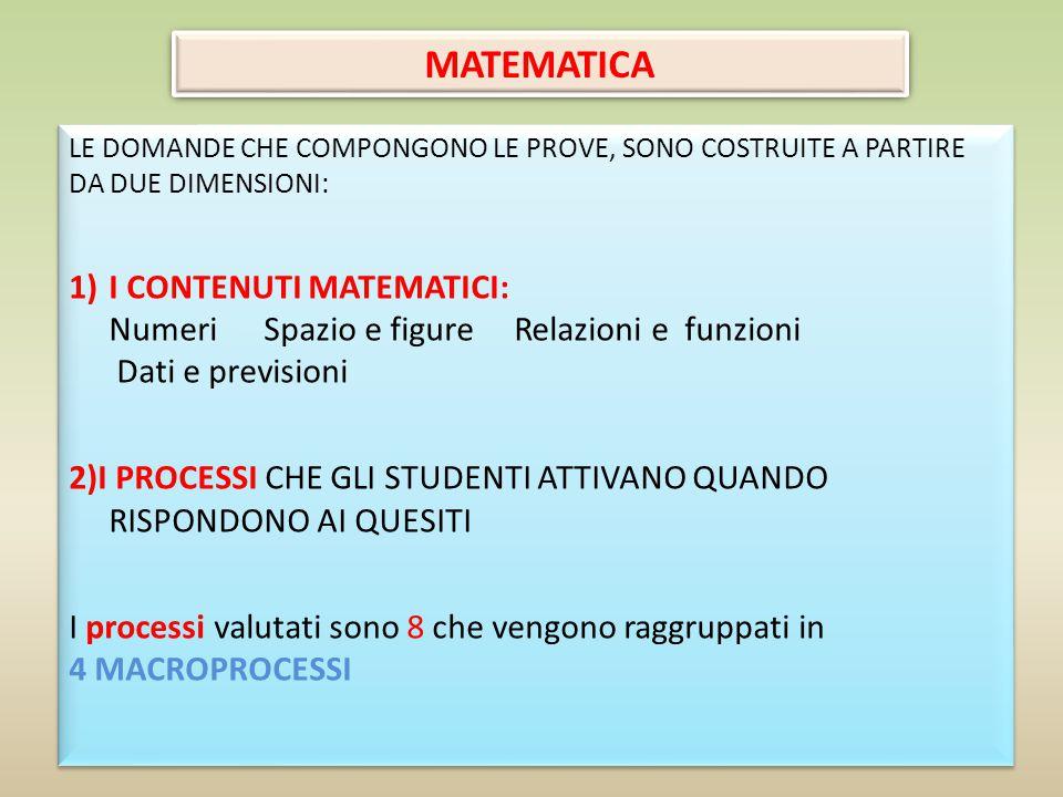 PUNTEGGI DEL CIRCOLO NEL SUO COMPLESSO: PROCESSI CLASSI SECONDE: ITALIANO PUNTEGGI DEL CIRCOLO NEL SUO COMPLESSO: PROCESSI CLASSI SECONDE: ITALIANO