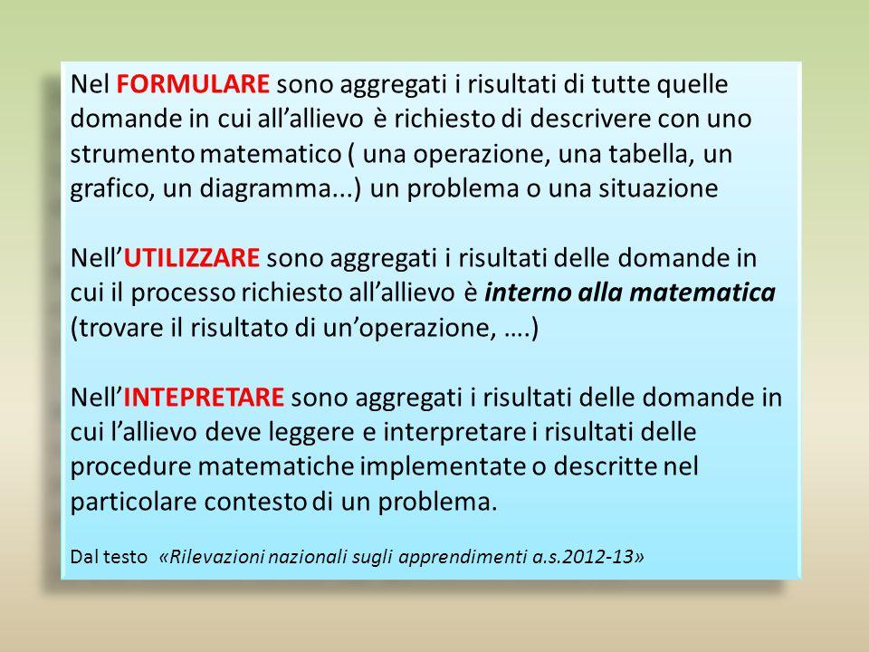 Queste 3 fasi presenti negli obiettivi di legge, vengono indicate nel framework dell'indagine OCSE- PISA, con i termini FORMULARE, UTILIZZARE E INTERPRETARE Per le rilevazioni dell'anno 2012-2013 le domande sono state costruite con una specifica attenzione alla fase del ciclo della matematizzazione.