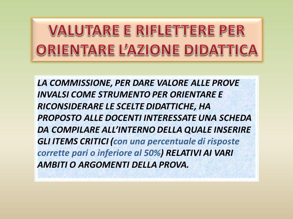 FORMULAREUTILIZZAREINTERPRETARE PROVA COMPLESSIVA VIII CIRCOLO 53,8% ITALIA 51,4% VIII CIRCOLO 58,5% ITALIA 57,4 VIII CIRCOLO 54,4% ITALIA 50,1% VIII CIRCOLO 55,9% ITALIA 53,5% +2,4%+1,1%+4,3%+2,4% SE SI CONSIDERANO I RISULTATI DEI SOLI NATIVI SI PUO VERIFICARE CHE LA PERCENTUALE DI RISPOSTE CORRETTE E' SUPERIORE ALLA MEDIA NAZIONALE:55,8% DEL CIRCOLO, CONTRO 54,6% DELL'ITALIA (+1,2%).