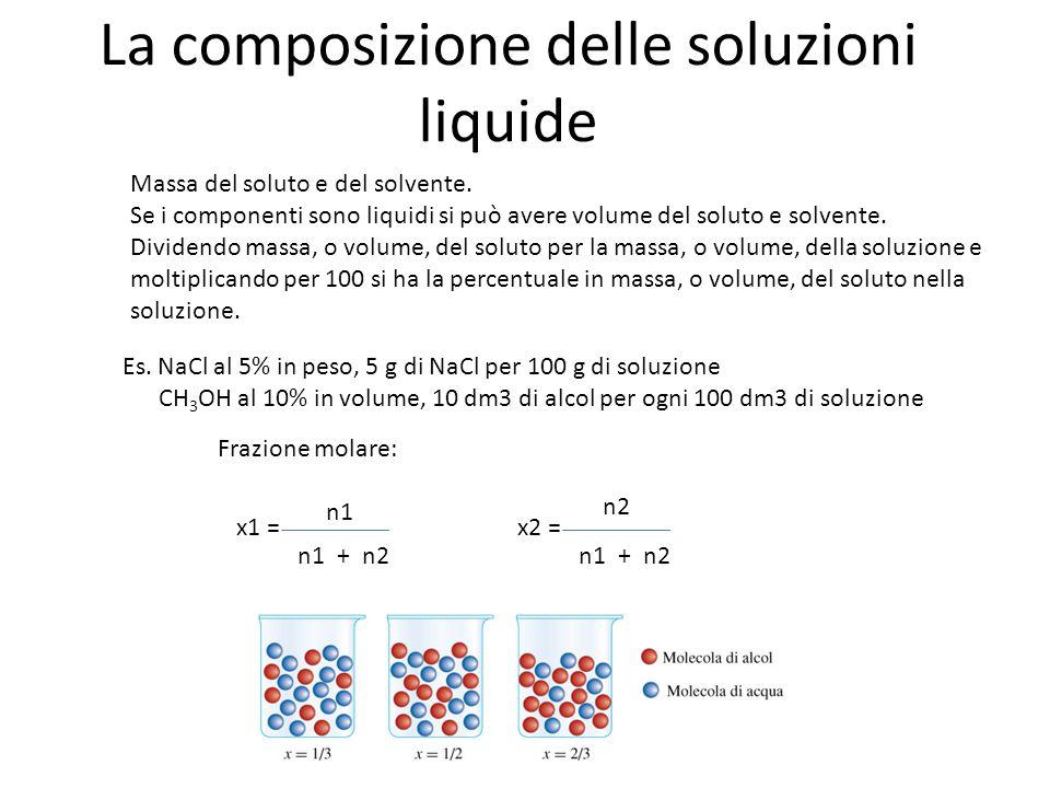 La composizione delle soluzioni liquide Massa del soluto e del solvente. Se i componenti sono liquidi si può avere volume del soluto e solvente. Divid