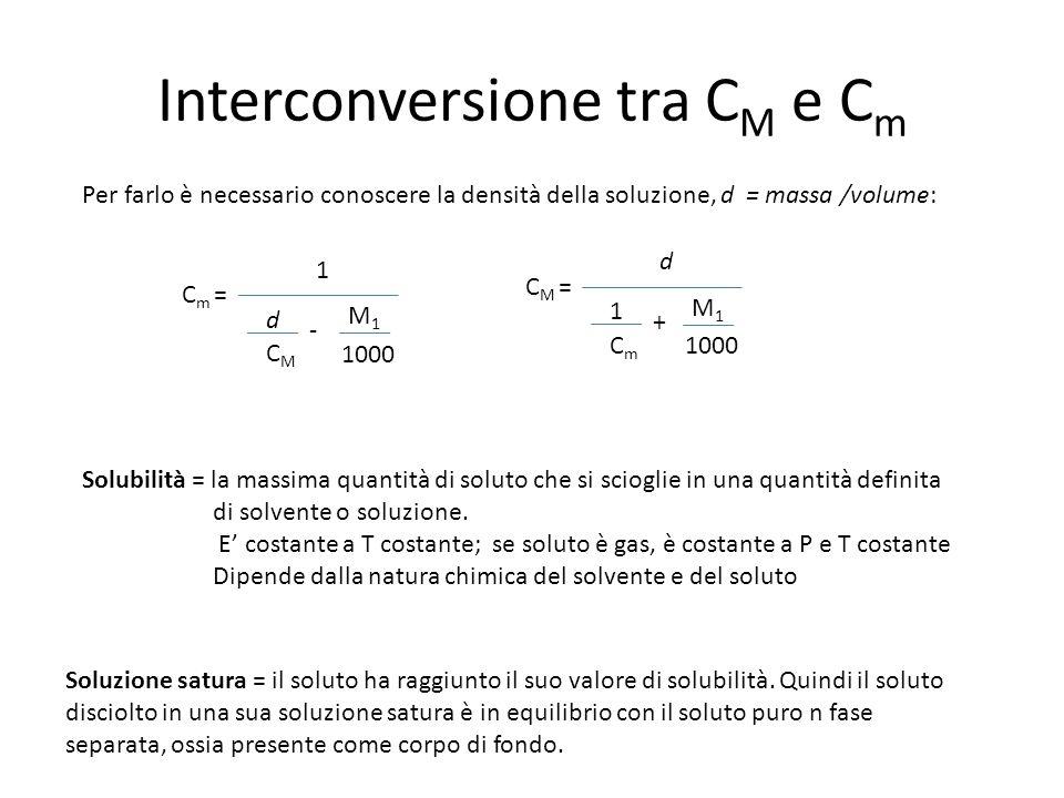 Interconversione tra C M e C m Per farlo è necessario conoscere la densità della soluzione, d = massa /volume: C m = 1 d CMCM - M1M1 1000 C M = d 1 Cm