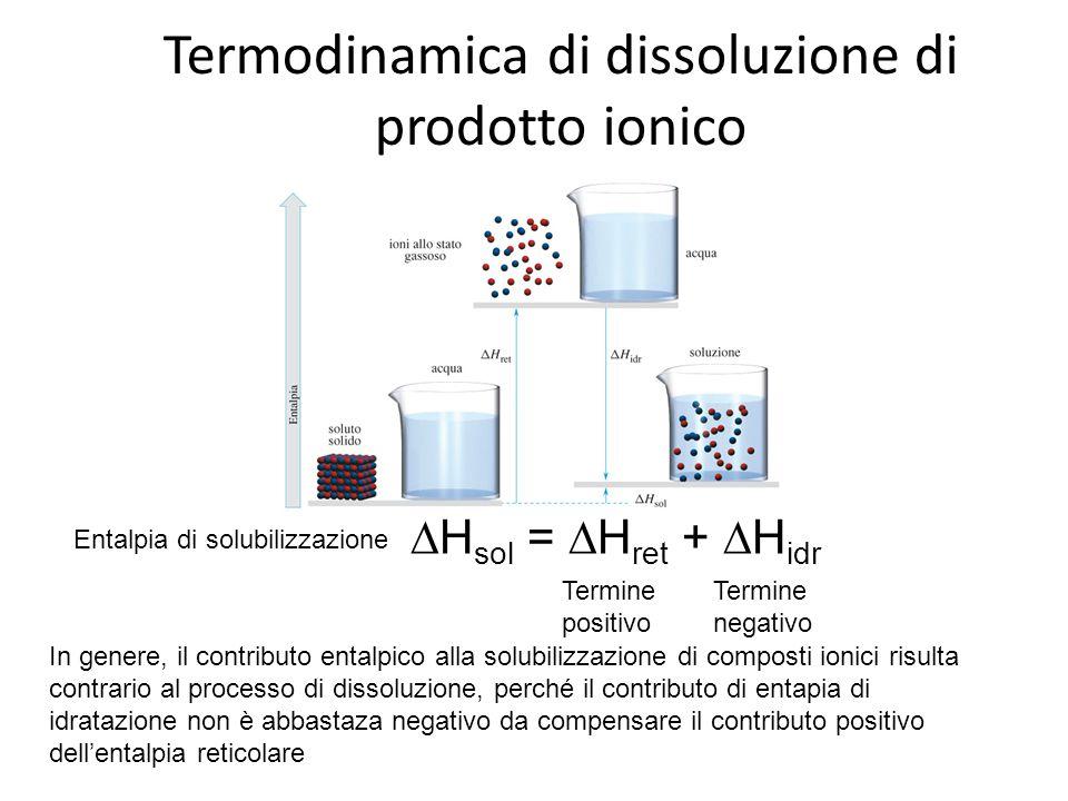 Termodinamica di dissoluzione di prodotto ionico  H sol =  H ret +  H idr Entalpia di solubilizzazione In genere, il contributo entalpico alla solu