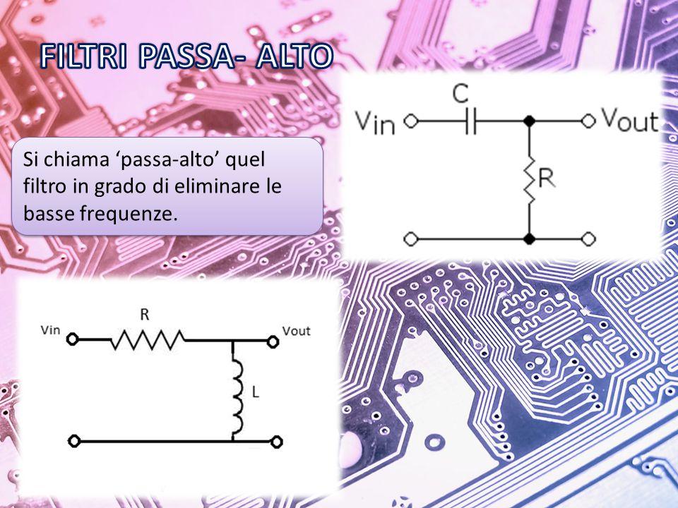 Si chiama 'passa-alto' quel filtro in grado di eliminare le basse frequenze.