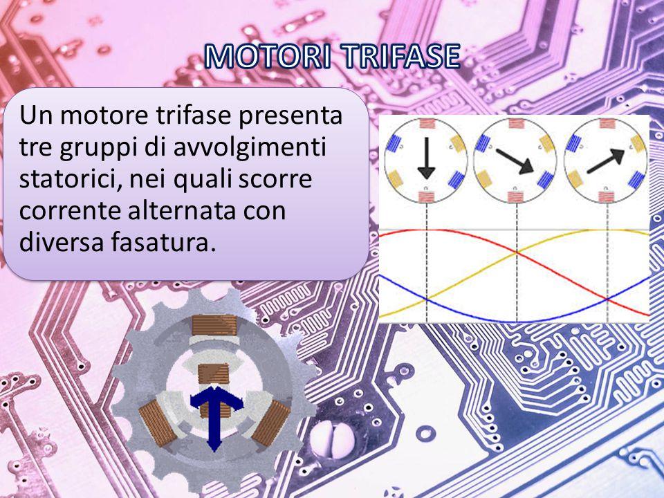 Un motore trifase presenta tre gruppi di avvolgimenti statorici, nei quali scorre corrente alternata con diversa fasatura.
