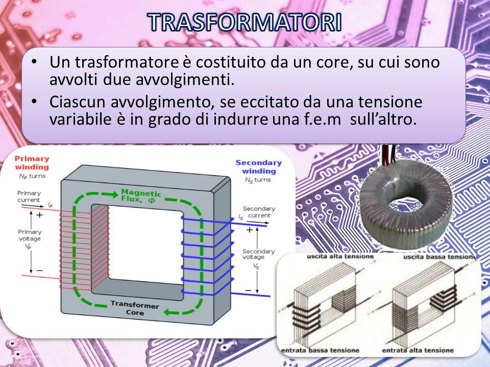 Un trasformatore è costituito da un core, su cui sono avvolti due avvolgimenti.