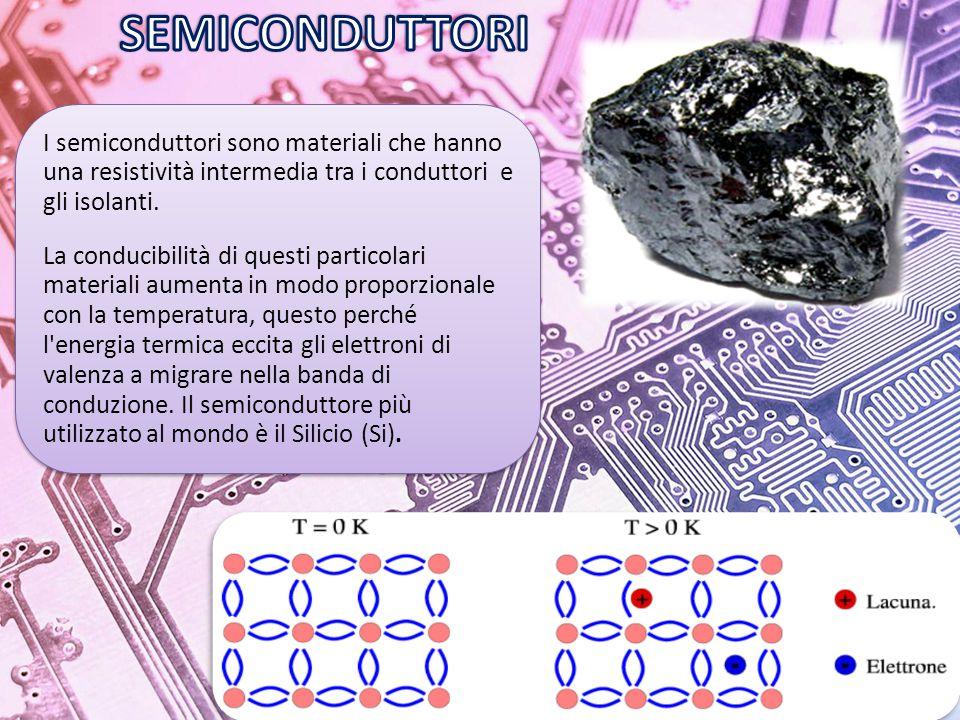 I semiconduttori sono materiali che hanno una resistività intermedia tra i conduttori e gli isolanti.