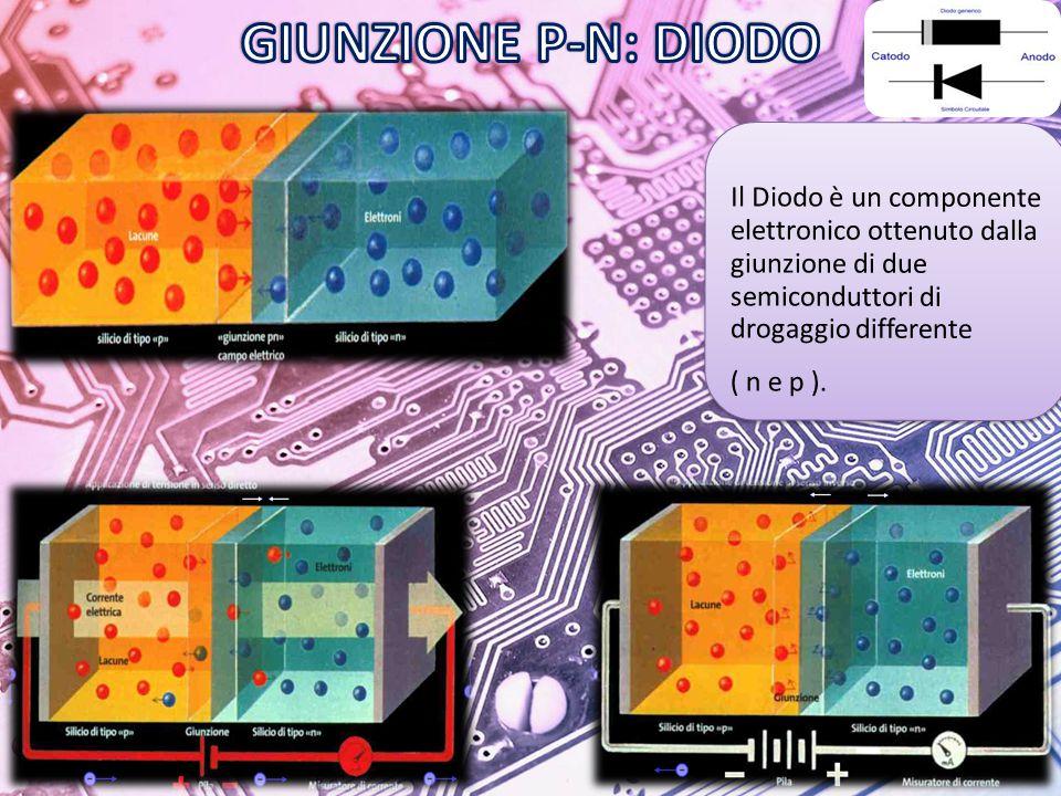 Il Diodo è un componente elettronico ottenuto dalla giunzione di due semiconduttori di drogaggio differente ( n e p ).