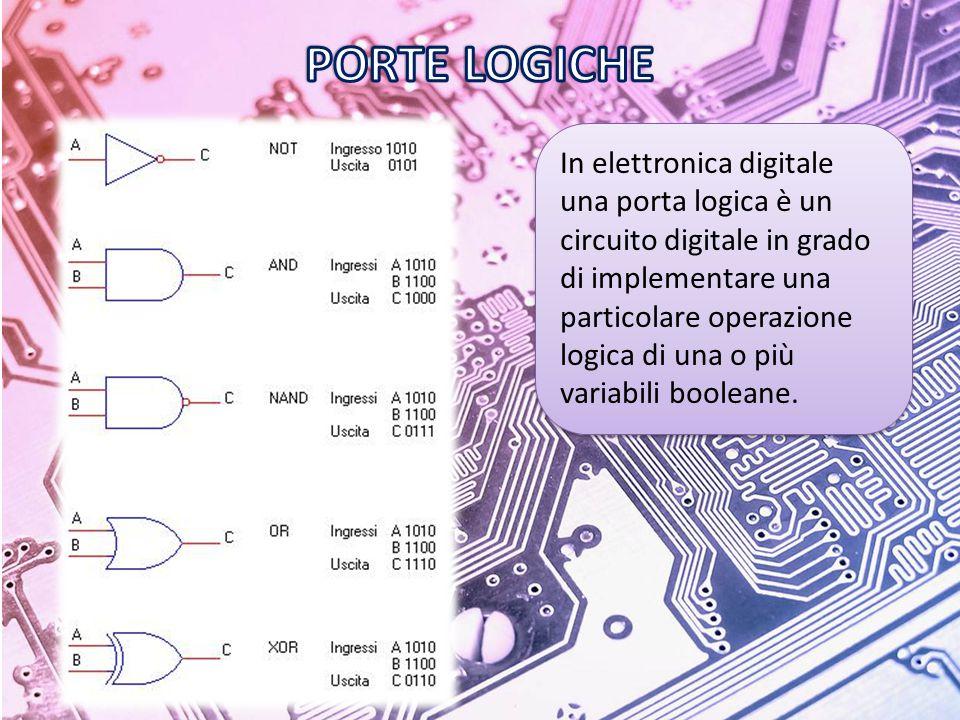 In elettronica digitale una porta logica è un circuito digitale in grado di implementare una particolare operazione logica di una o più variabili booleane.