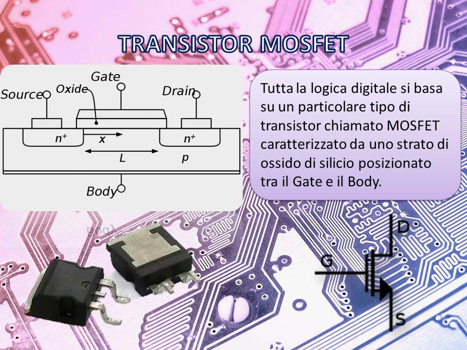 Tutta la logica digitale si basa su un particolare tipo di transistor chiamato MOSFET caratterizzato da uno strato di ossido di silicio posizionato tra il Gate e il Body.