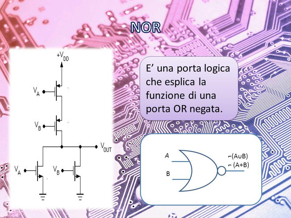 A B ⌐(AᴜB) ⌐ (A+B) E' una porta logica che esplica la funzione di una porta OR negata.