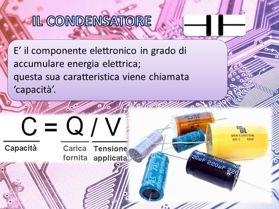 E' il componente elettronico in grado di accumulare energia elettrica; questa sua caratteristica viene chiamata 'capacità'.