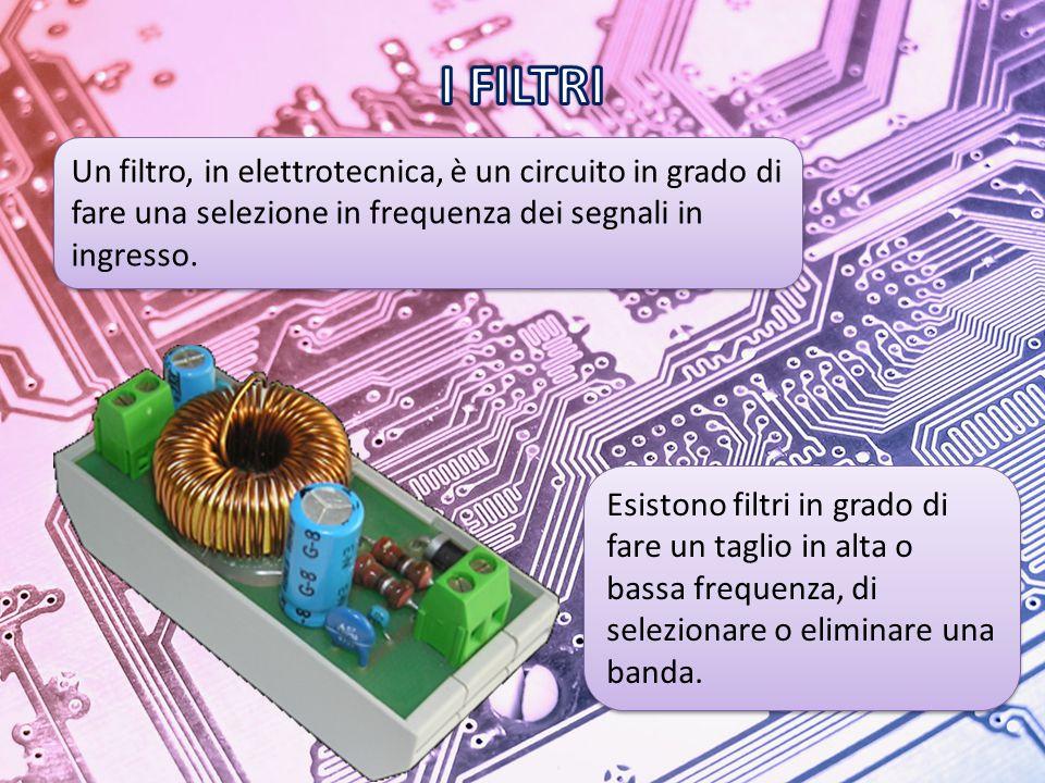 Un filtro, in elettrotecnica, è un circuito in grado di fare una selezione in frequenza dei segnali in ingresso.