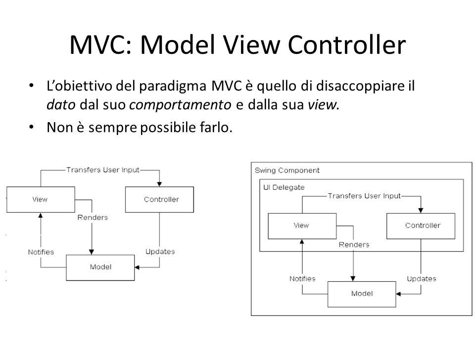 MVC: Model View Controller L'obiettivo del paradigma MVC è quello di disaccoppiare il dato dal suo comportamento e dalla sua view. Non è sempre possib