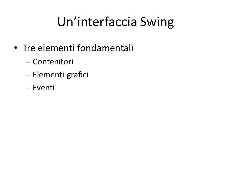 Un'interfaccia Swing Tre elementi fondamentali – Contenitori – Elementi grafici – Eventi