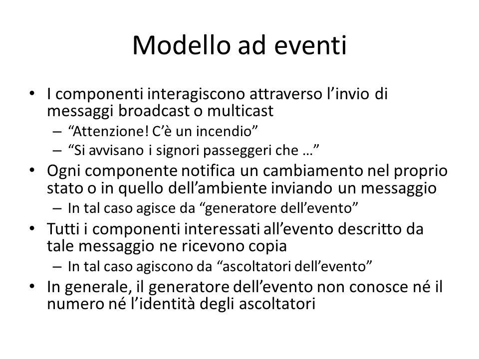 """Modello ad eventi I componenti interagiscono attraverso l'invio di messaggi broadcast o multicast – """"Attenzione! C'è un incendio"""" – """"Si avvisano i sig"""