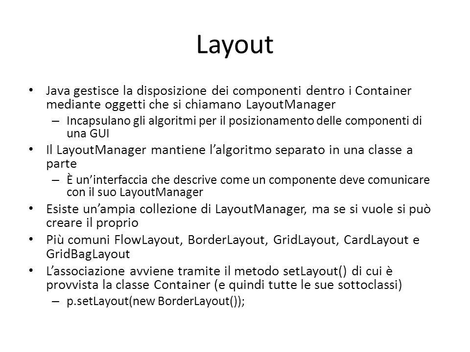 Layout Java gestisce la disposizione dei componenti dentro i Container mediante oggetti che si chiamano LayoutManager – Incapsulano gli algoritmi per