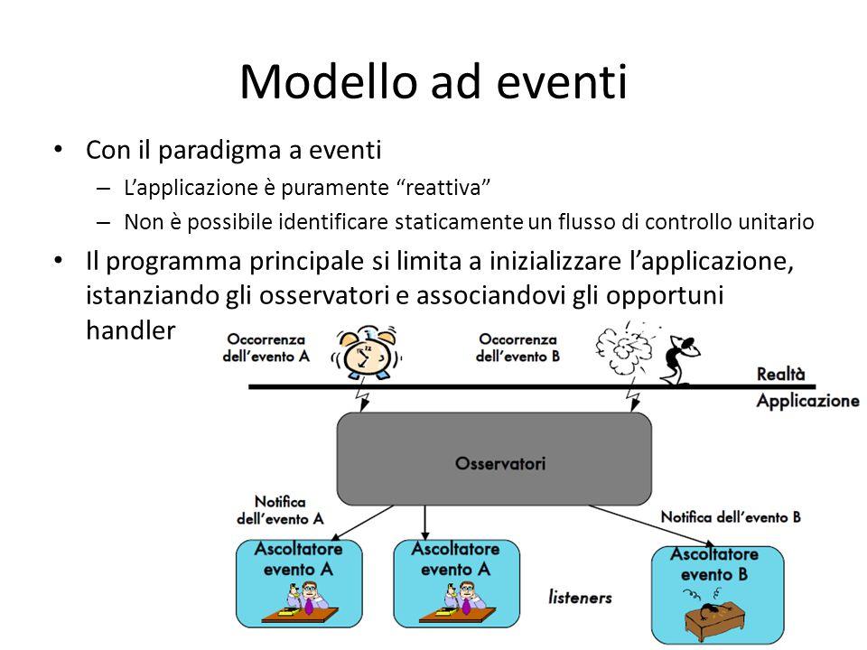 """Modello ad eventi Con il paradigma a eventi – L'applicazione è puramente """"reattiva"""" – Non è possibile identificare staticamente un flusso di controllo"""